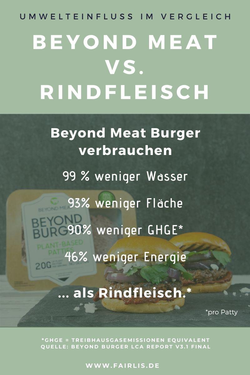 Beyond Meat Beyond Burger Umwelteinflüsse vs. Rindfleisch