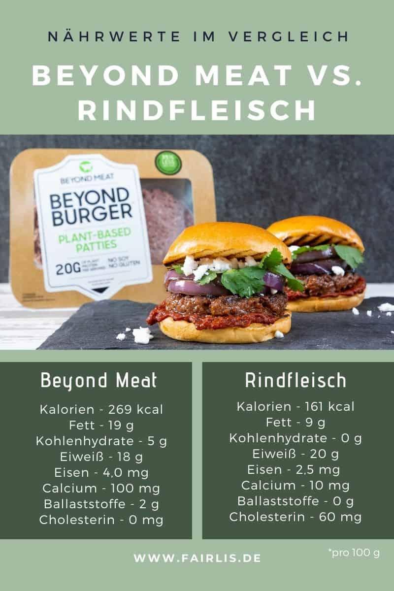 Beyond Meat Nährwerte und Rindfleisch Nährwerte im Vergleich