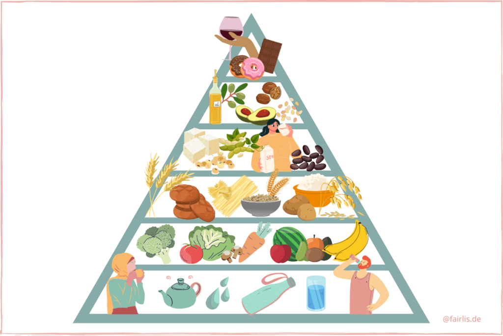 Vegane Basics für eine gesunde vegane Ernährung